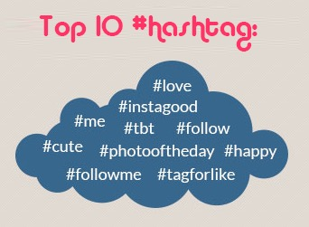 top hashtag instagram web marketing
