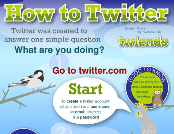 account twitter infografica