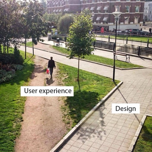 user experience-design